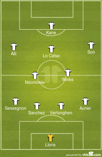 Possible Tottenham XI 2019-2020